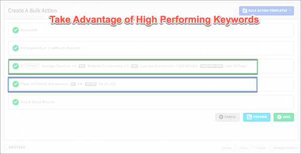 How To Improve Your PPC Campaigns Performance In 2020