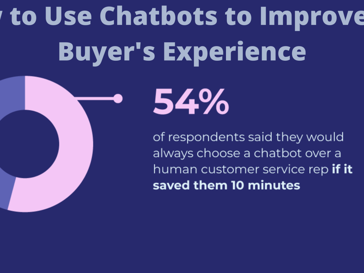 How to Use Chatbots to Improve the Buyer's Experience